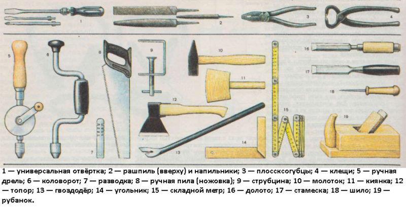 Мебель своими руками какие инструменты нужны 2