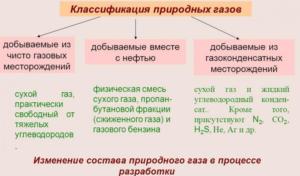 Классификация природных газов