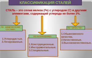 Классификация сталей