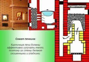 Конструктивные элементы кирпичных печек
