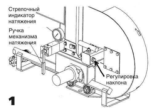 Механизм шинной пилорамы