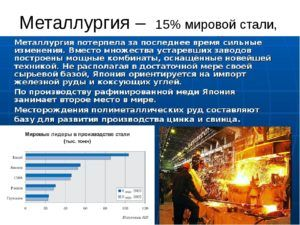 Металлургия - производство стали
