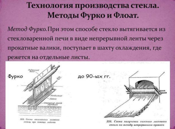 Метод Эмиля Фурко
