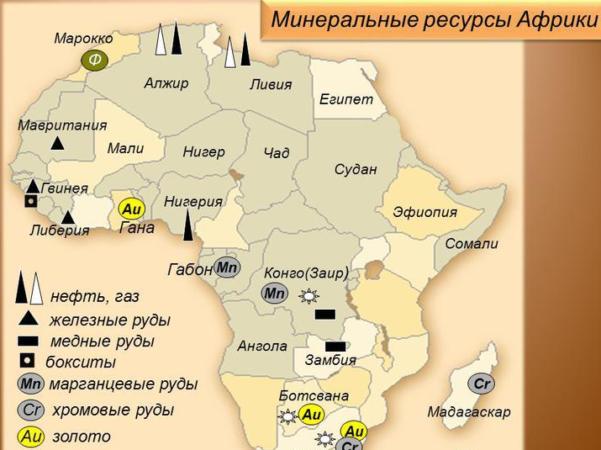 Минеральные ресурсы Африки