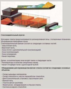 Оборудование для производства стекла