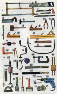 Необходимые инструменты для распила