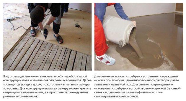 Обработка бетонных полов