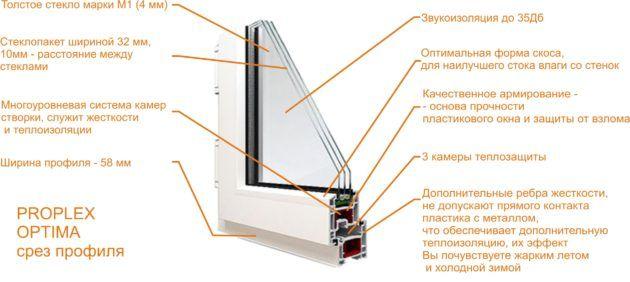 Окна Proplex