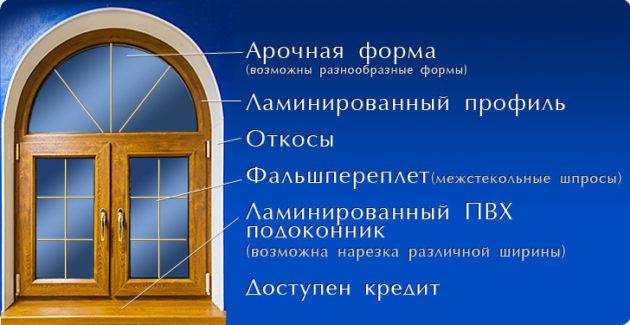 Окна СОК