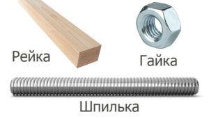 Основные материалы, необходимые для изготовления струбцины