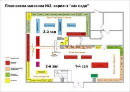 План схема нового мебельного магазина