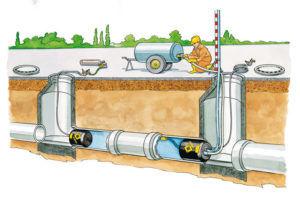 Пневматическое испытанию трубопровода