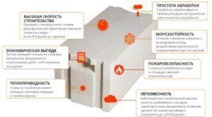 Преимущества и недостатки бетонных блоков