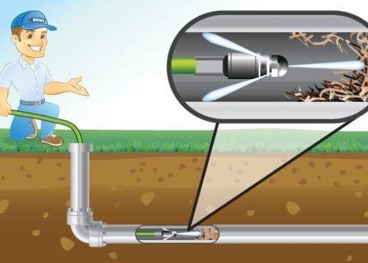 Прочистка каналов труб гидродинамической струей