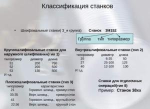 Расшифровка моделей шлифовальных станков
