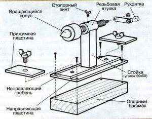 Самодельный станок по дереву - схема конструкции