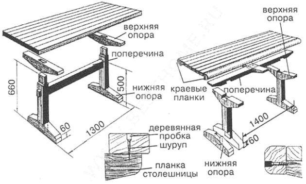 Сборка каркаса и столешницы из дерева
