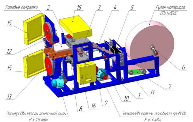 Схема бобиноразмоточного станка