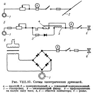 Схема электрических дренажей