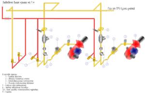 Схемa гaзопровода котельной