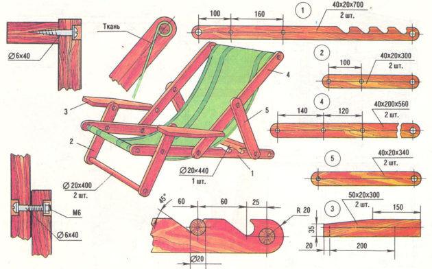 Схема изготовления садового кресла