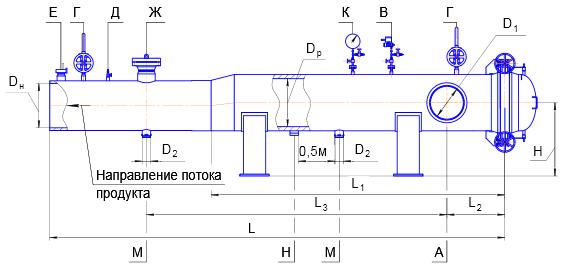 Схема камеры запуска и приема