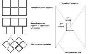 Разметка пола и расчет количества плитки