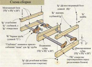 Схема сборки трубной струбцины