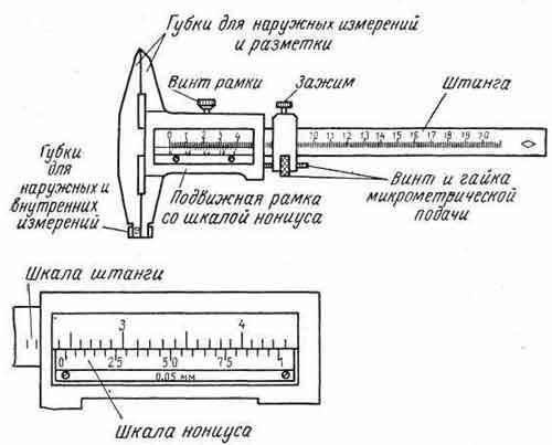 Схема штангенциркуля
