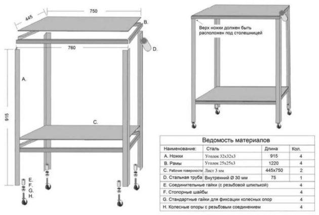 Схема стола для сварки
