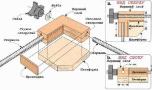 Схема угловой столярной струбцины