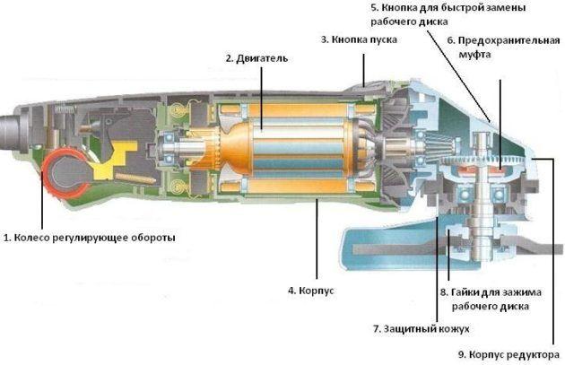 Схема устройства для резки мрамора