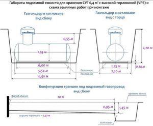 Схема земляных работ при монтаже газгольдера