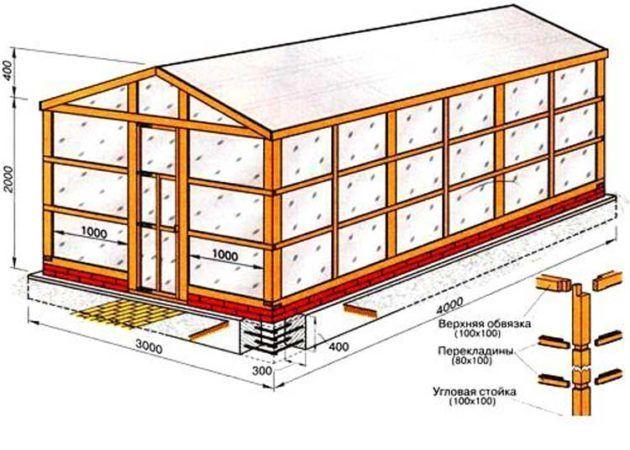 Схема прямоугольной теплицы