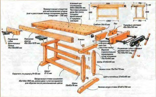 Схема изготовления стационарного верстака