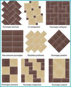 Существуют различные варианты укладки плиточных изделий