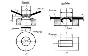 Технология холодной листовой штамповки