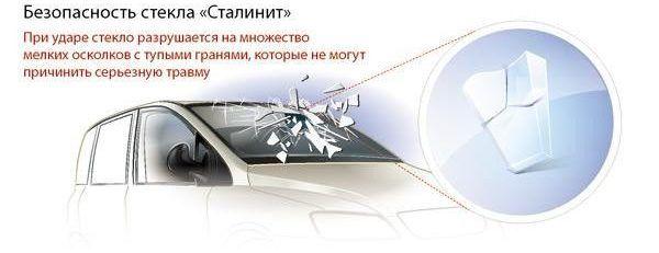 Изображение - Изготовление автомобильных стекол Tehnologiya-stalinit-e1510919262549