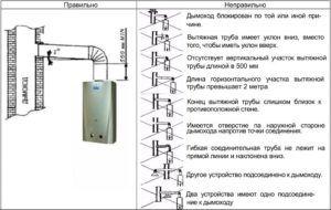 Требования для газопровода