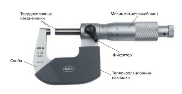 Устройство трубного микрометра