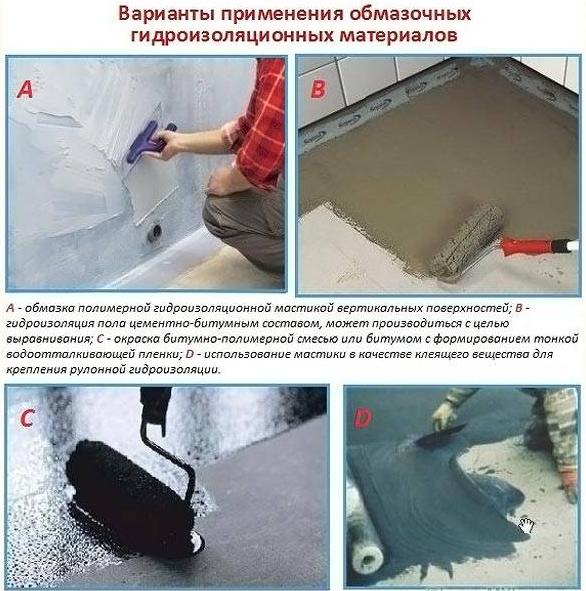 Варианты применения обмазочной гидроизоляции