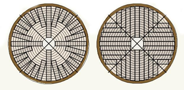 Варианты круговой распиловки древесины