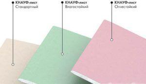 Виды гипсокартона для производства кухонной мебели