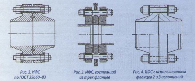 Виды изолирующих соединения