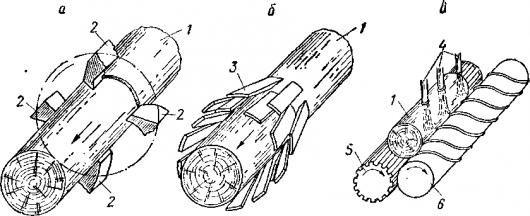 Схема проведения окорки стволов