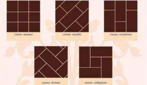 Варианты укладки гранитной плитки