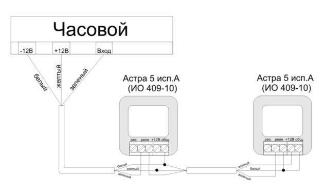 Астра-5