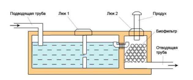 Фильтр для нерастворимых частиц