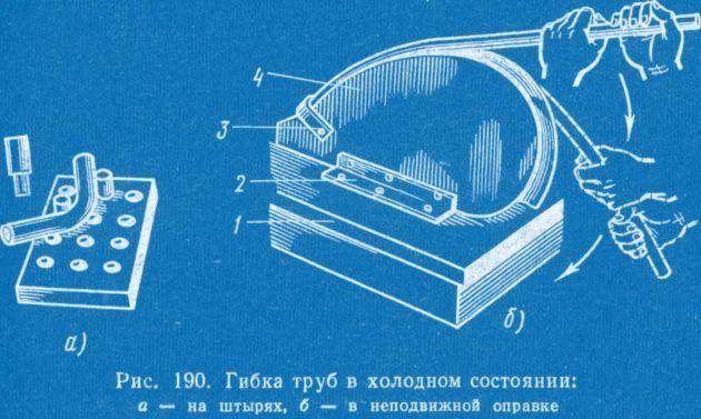 Холодный способ гибки труб