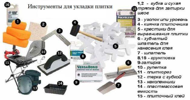 Инструменты для кладки плитки на гипсокартон